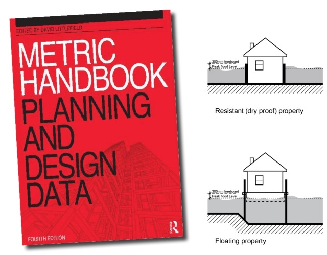 Metric Handbook-Baca Flood Chapter